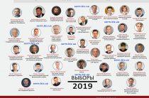 ЦВК ЗАТВЕРДИЛА КАЛЕНДАРНИЙ ПЛАН ОСНОВНИХ ОРГАНІЗАЦІЙНИХ ЗАХОДІВ З ПІДГОТОВКИ ТА ПРОВЕДЕННЯ ЧЕРГОВИХ ВИБОРІВ ПРЕЗИДЕНТА УКРАЇНИ 31 БЕРЕЗНЯ 2019 РОКУ
