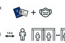 В маске и с паспортом: правила голосования на местных выборах