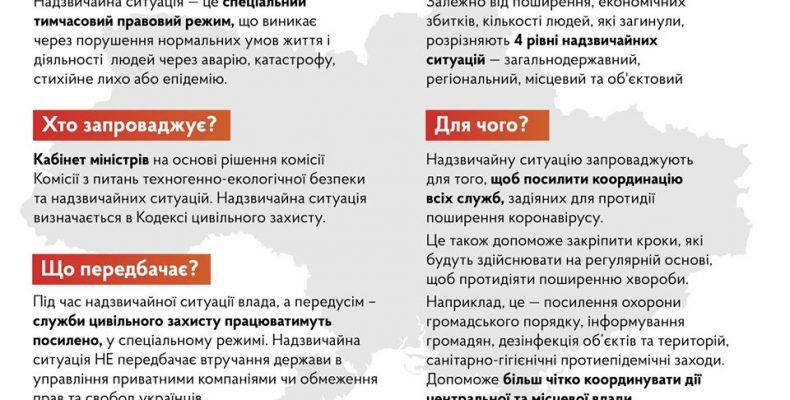 Уряд запровадив режим надзвичайної ситуації по всій території України на 30 днів, до 24 квітня 2020 року.