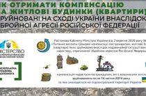 Які документи потрібні для отримання компенсації за зруйноване житло на Сході України