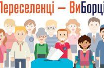 По новому Избирательному кодексу переселенцы смогут участвовать в местных выборах