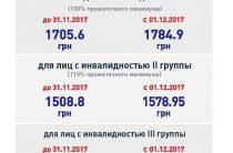 С 1 декабря 2017 года возрасли выплаты ВПЛ.
