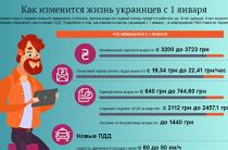 12 новаций украинцам в 2018 года.