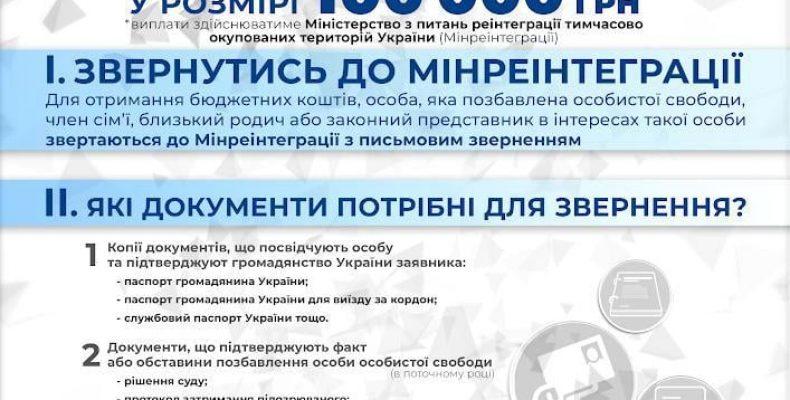 Що треба знати, аби отримати матеріальну допомогу незаконно ув'язненим РФ українцям та їхнім родинам?