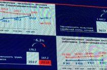 В 2-3 раза ниже: Сравнение зарплат в промышленности «ДНР» и подконтрольной Донетчины