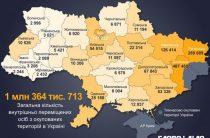 Где чаще всего остаются жить переселенцы из Донбасса: Динамика миграции