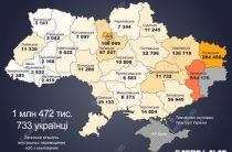На Рівненщині проживає понад три тисячі переселенців з Донбасу